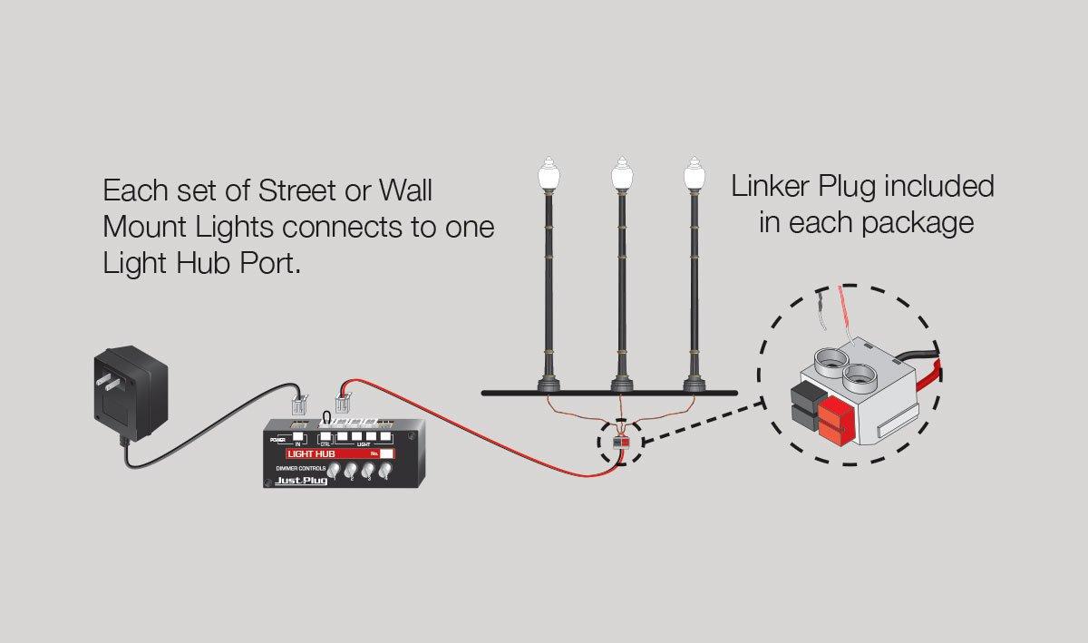 woodland scenics just plug lighting system extension cables rh micromark com Stereo Plug Wiring 220V Plug Diagram